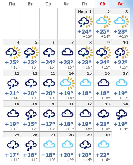 Погода в июньском Париже.