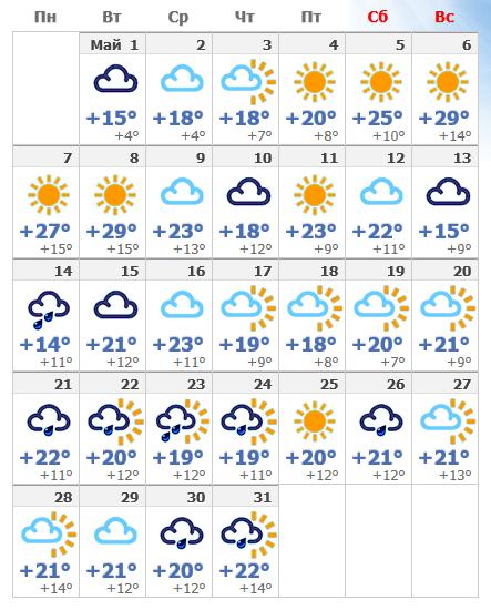 Погода в майском Париже.