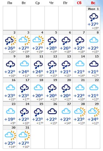 Погода в июльском Париже.