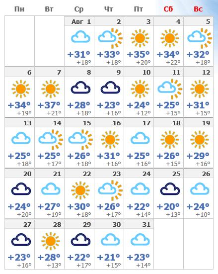 Погода в августовском Париже в 2019 году.