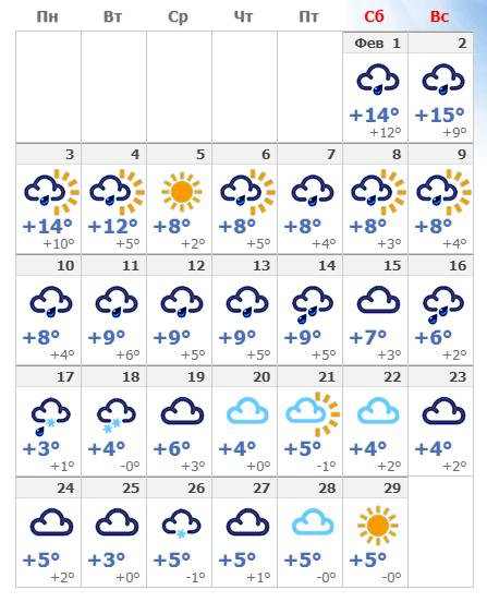 Погода в февральском Париже.