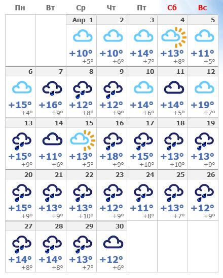 Погода в апрельском Париже.